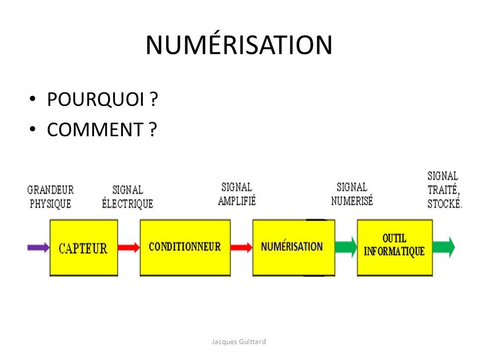 NUMÉRISATION POURQUOI ? COMMENT ? Jacques Guittard