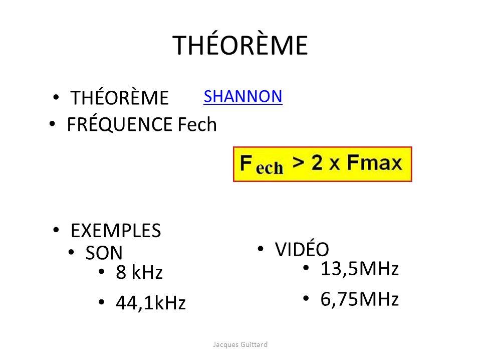 THÉORÈME FRÉQUENCE Fech SHANNON THÉORÈME EXEMPLES SON 8 kHz 44,1kHz 13,5MHz 6,75MHz VIDÉO Jacques Guittard
