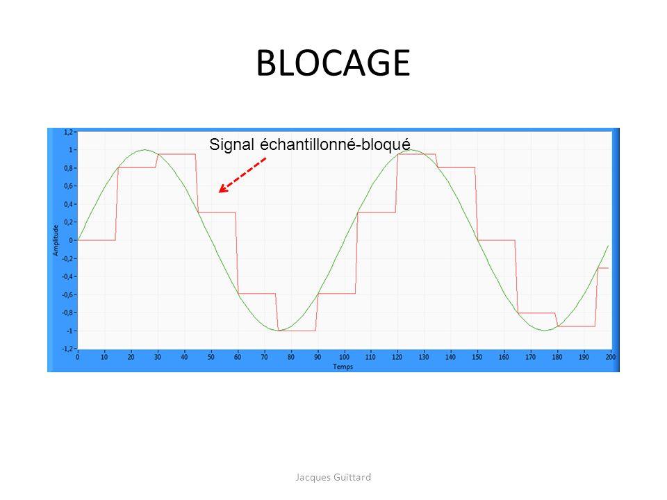 BLOCAGE Signal échantillonné-bloqué