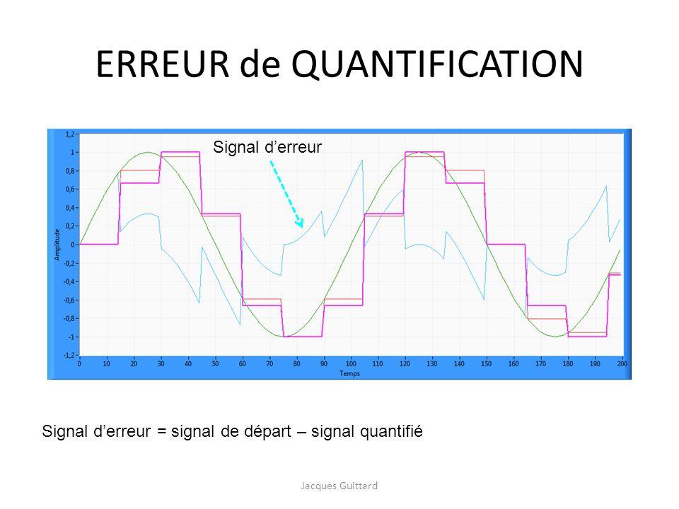 ERREUR de QUANTIFICATION Jacques Guittard Signal derreur Signal derreur = signal de départ – signal quantifié