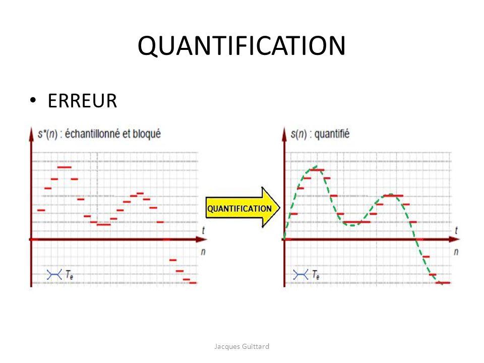QUANTIFICATION ERREUR Jacques Guittard