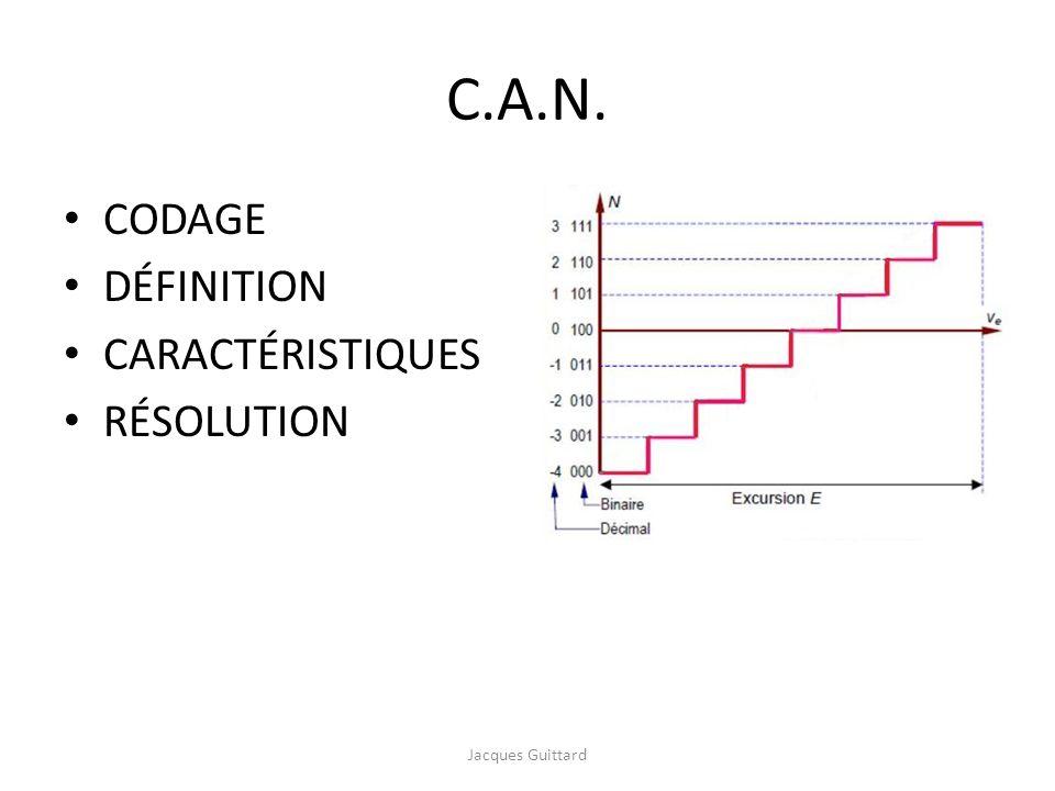 C.A.N. CODAGE DÉFINITION CARACTÉRISTIQUES RÉSOLUTION Jacques Guittard
