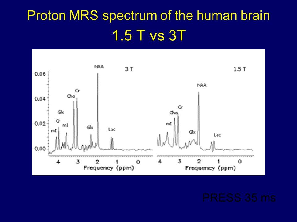 Proton MRS spectrum of the human brain 1.5 T vs 3T PRESS 35 ms