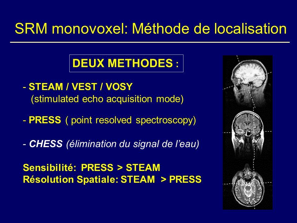 SRM monovoxel: Méthode de localisation - STEAM / VEST / VOSY (stimulated echo acquisition mode) - PRESS ( point resolved spectroscopy) - CHESS (élimin