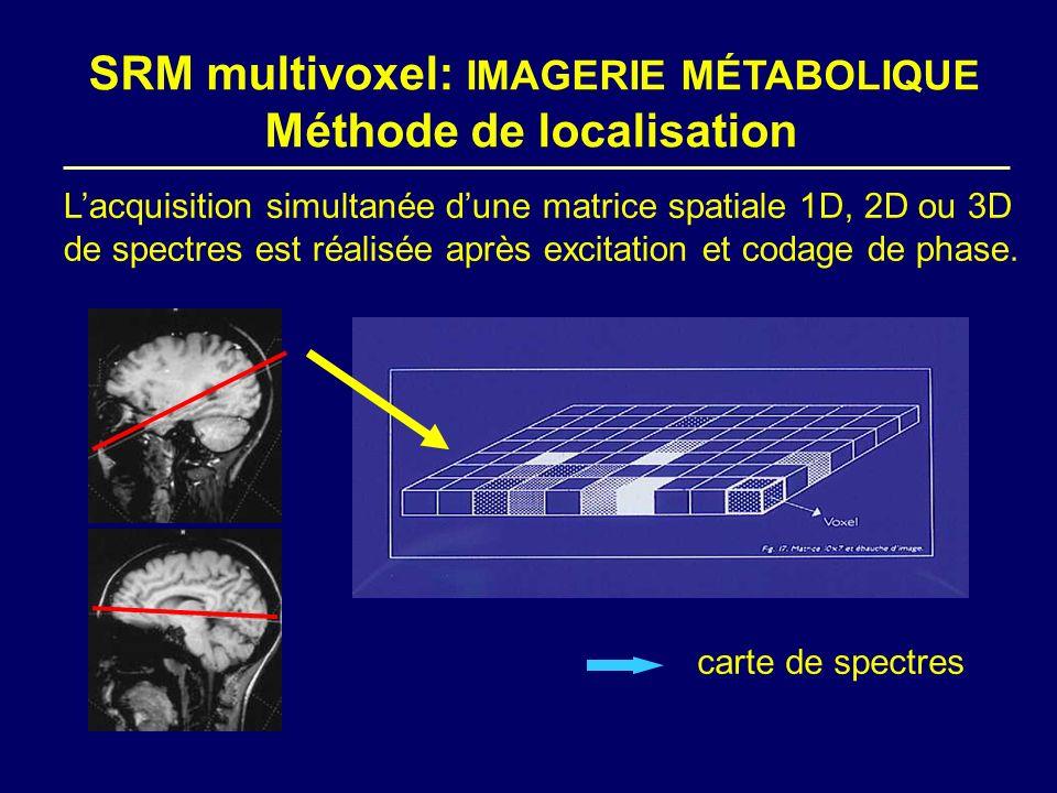 SRM multivoxel: IMAGERIE MÉTABOLIQUE Méthode de localisation Lacquisition simultanée dune matrice spatiale 1D, 2D ou 3D de spectres est réalisée après