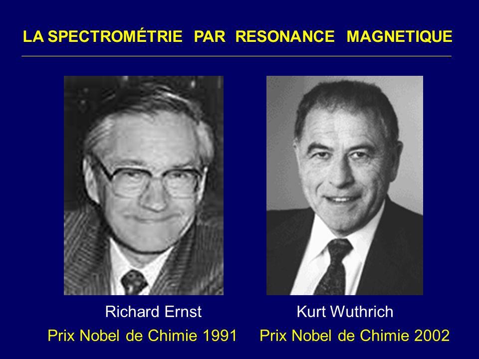 Prix Nobel de Chimie 1991 Prix Nobel de Chimie 2002 Richard ErnstKurt Wuthrich LA SPECTROMÉTRIE PAR RESONANCE MAGNETIQUE
