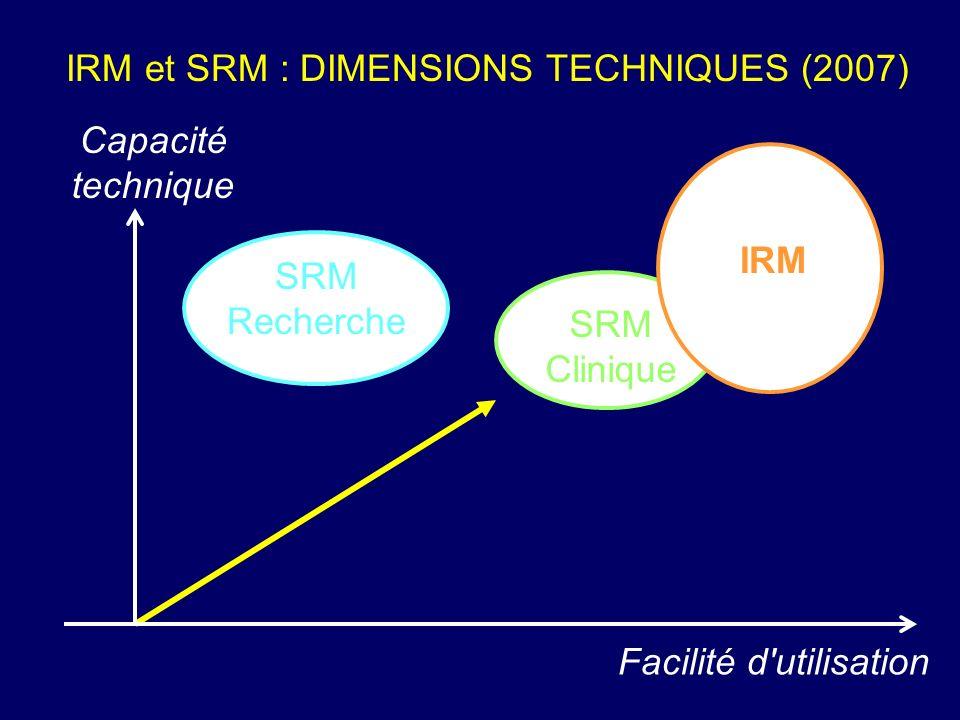 Capacité technique SRM Recherche SRM Clinique IRM Facilité d'utilisation IRM et SRM : DIMENSIONS TECHNIQUES (2007)