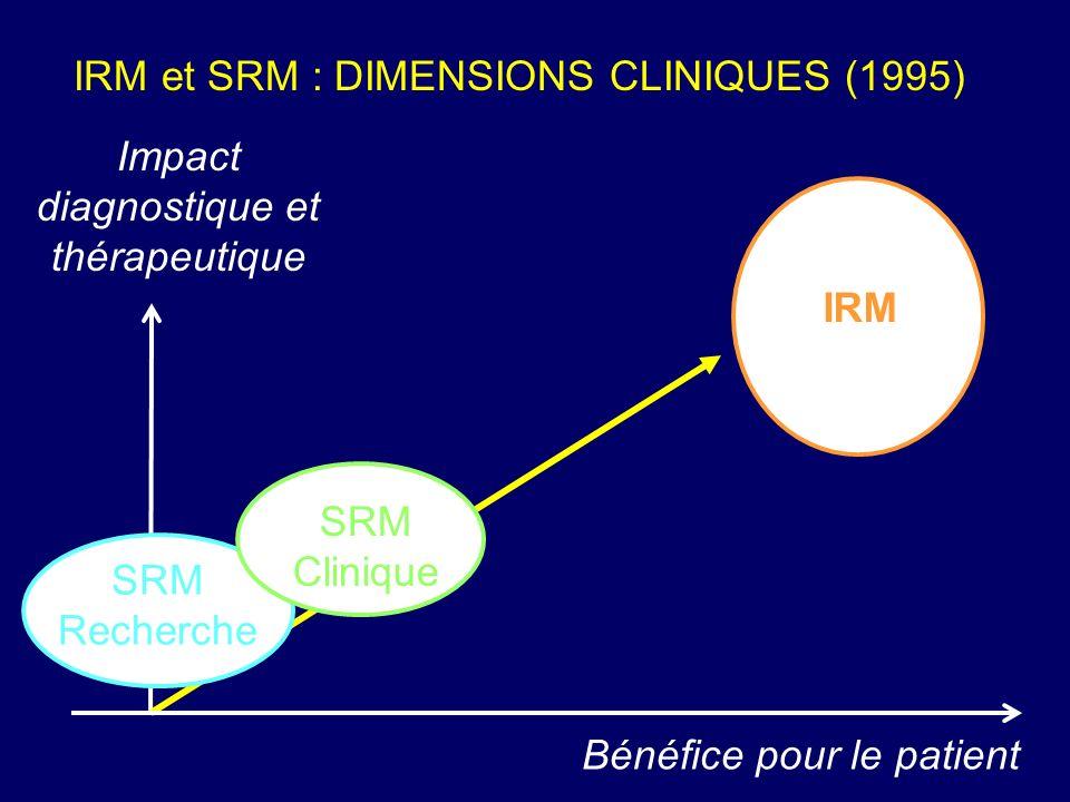 Impact diagnostique et thérapeutique SRM Recherche SRM Clinique IRM Bénéfice pour le patient IRM et SRM : DIMENSIONS CLINIQUES (1995)