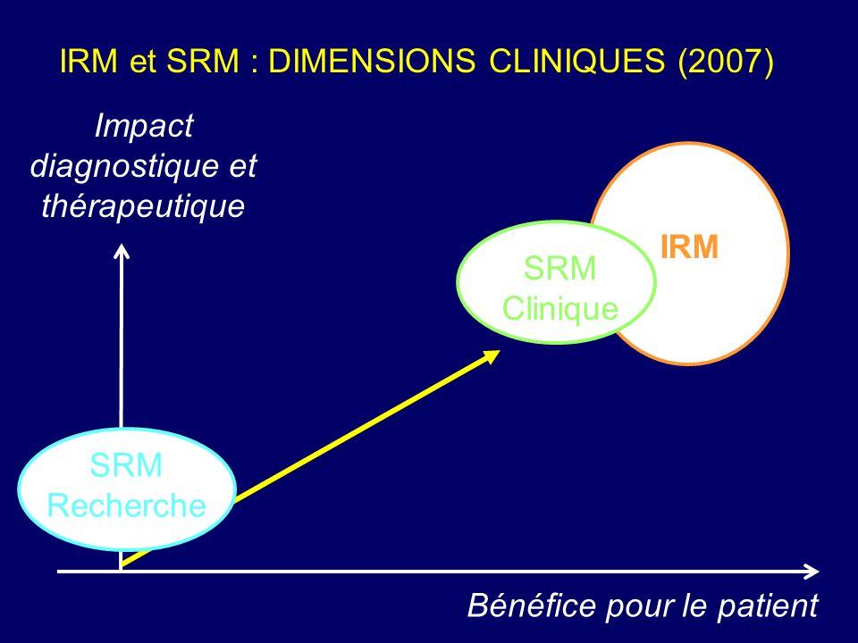 Impact diagnostique et thérapeutique SRM Recherche SRM Clinique IRM Bénéfice pour le patient IRM et SRM : DIMENSIONS CLINIQUES (2007)