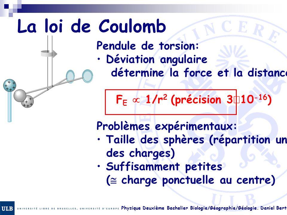 Physique Deuxième Bachelier Biologie/Géographie/Géologie. Daniel Bertrand 17. 10 La loi de Coulomb Pendule de torsion: Déviation angulaire détermine l