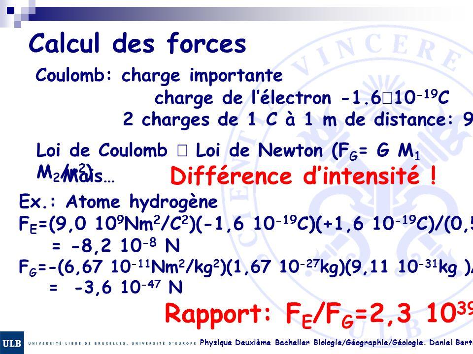 Physique Deuxième Bachelier Biologie/Géographie/Géologie. Daniel Bertrand 17. 12 Calcul des forces Coulomb: charge importante charge de lélectron -1.6