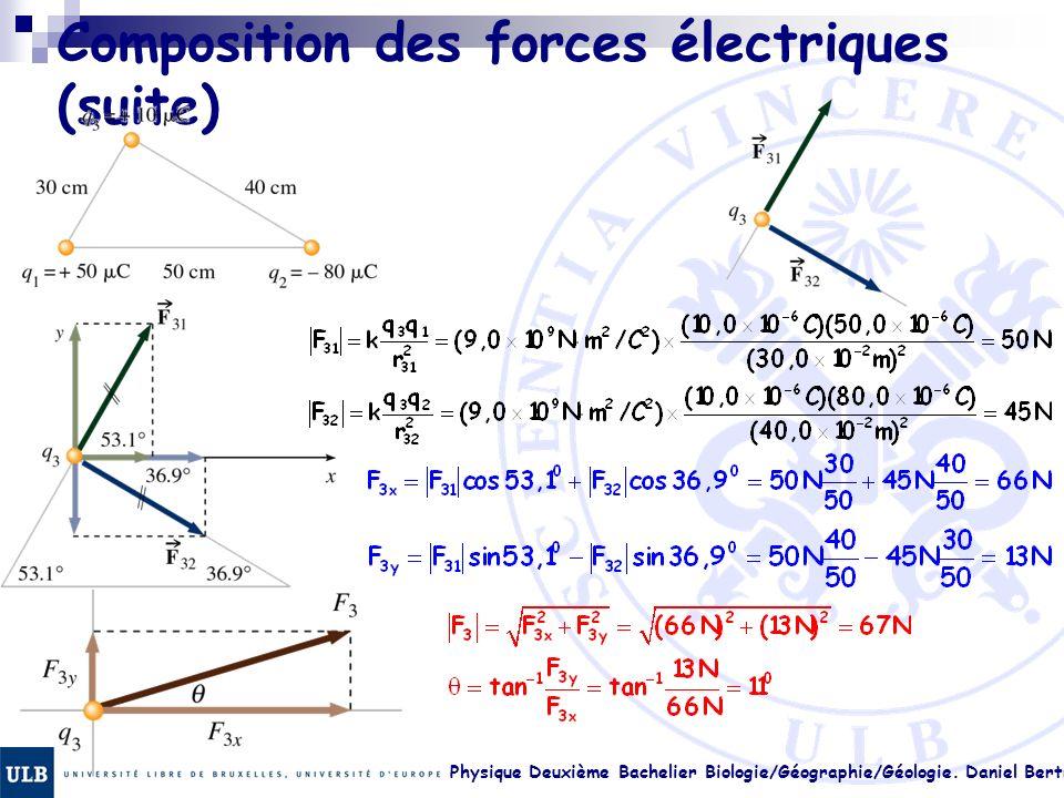 Physique Deuxième Bachelier Biologie/Géographie/Géologie. Daniel Bertrand 17. 14 Composition des forces électriques (suite)