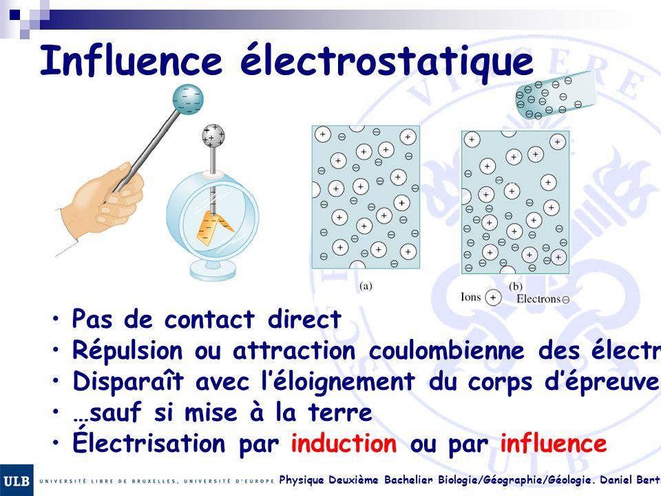 Physique Deuxième Bachelier Biologie/Géographie/Géologie. Daniel Bertrand 17. 15 Influence électrostatique Pas de contact direct Répulsion ou attracti