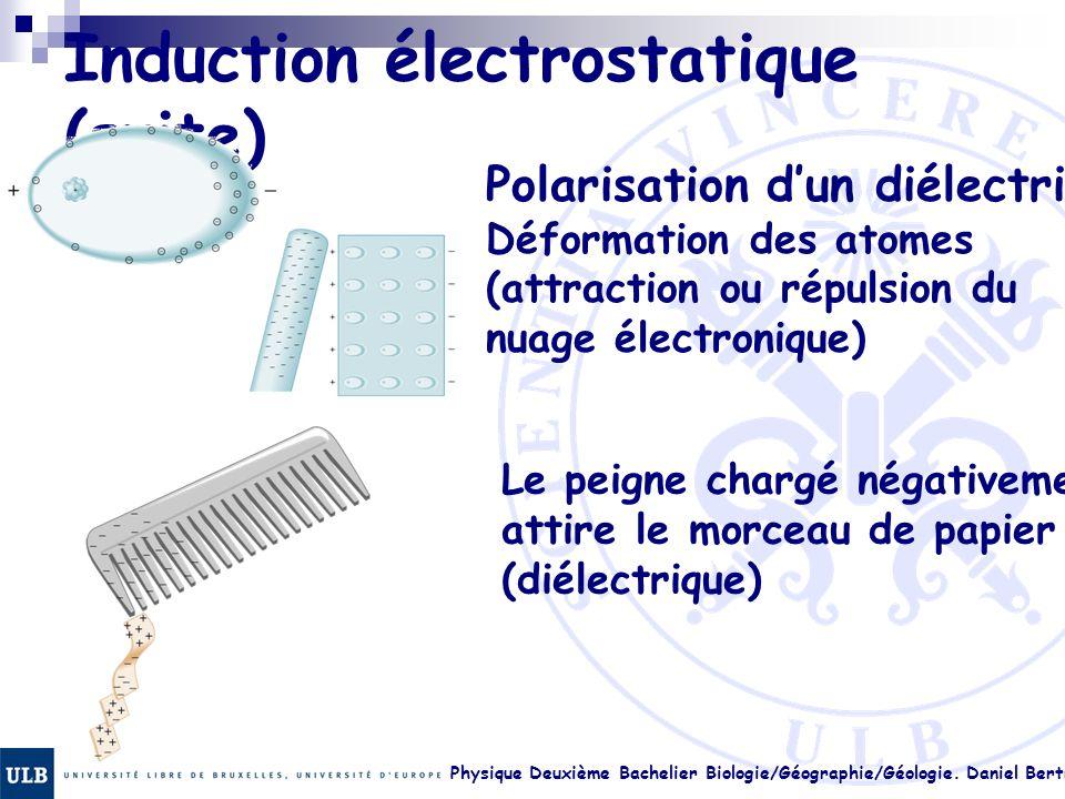 Physique Deuxième Bachelier Biologie/Géographie/Géologie. Daniel Bertrand 17. 16 Induction électrostatique (suite) Polarisation dun diélectrique: Défo