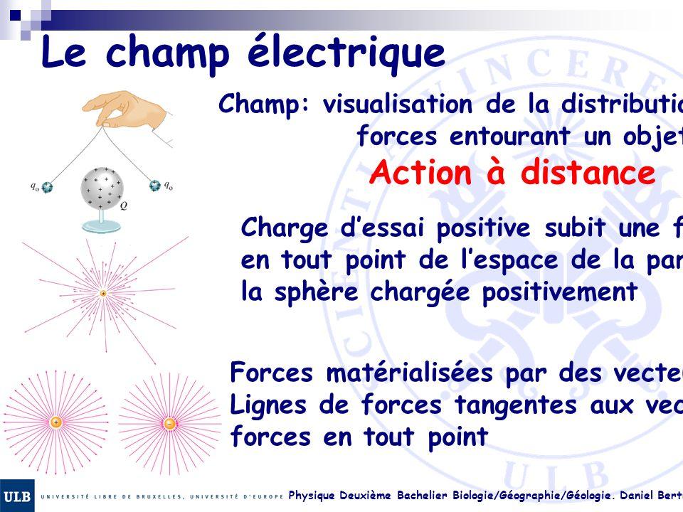 Physique Deuxième Bachelier Biologie/Géographie/Géologie. Daniel Bertrand 17. 17 Le champ électrique Champ: visualisation de la distribution des force