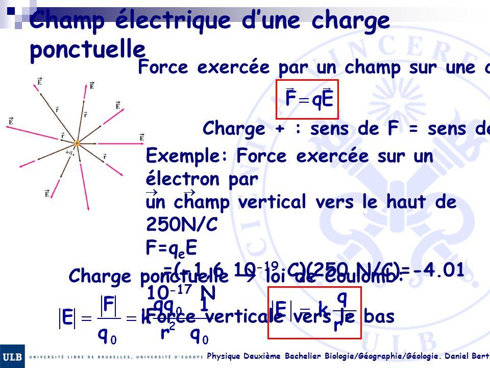 Physique Deuxième Bachelier Biologie/Géographie/Géologie. Daniel Bertrand 17. 19 Champ électrique dune charge ponctuelle Force exercée par un champ su