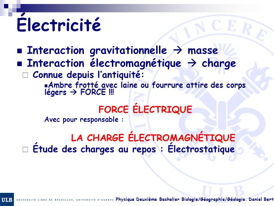 Physique Deuxième Bachelier Biologie/Géographie/Géologie. Daniel Bertrand 17. 2 Électricité Interaction gravitationnelle masse Interaction électromagn