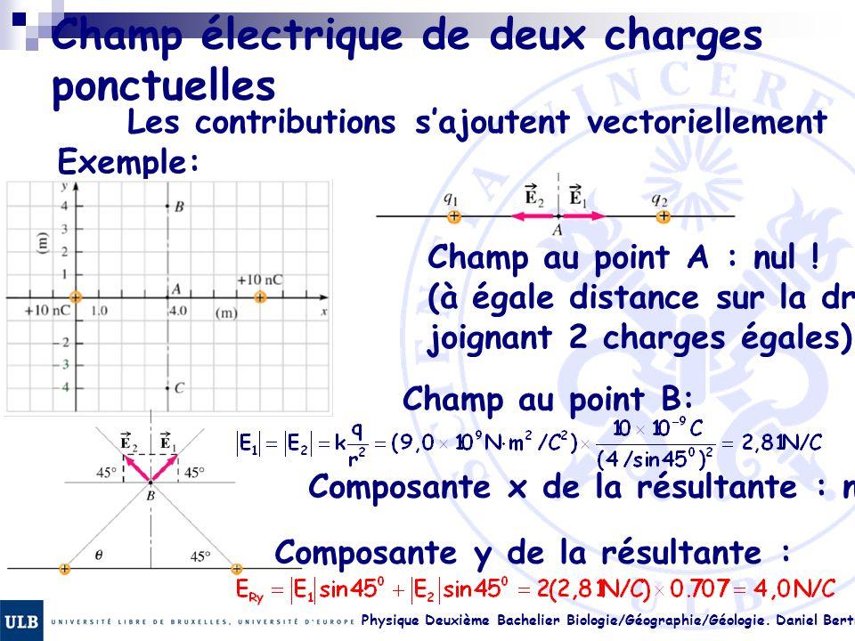 Physique Deuxième Bachelier Biologie/Géographie/Géologie. Daniel Bertrand 17. 20 Champ électrique de deux charges ponctuelles Les contributions sajout