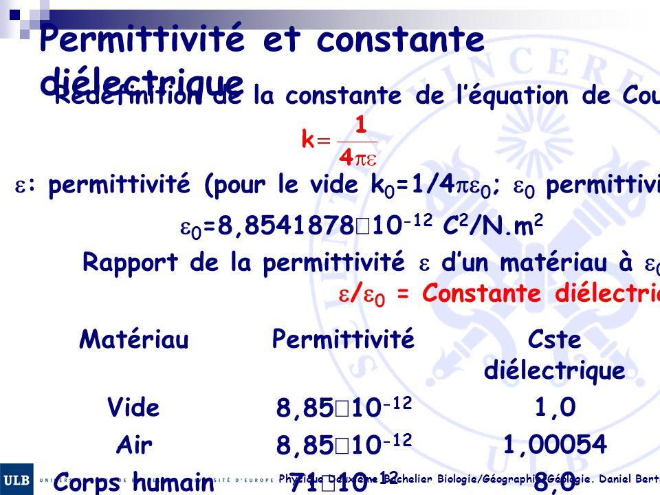 Physique Deuxième Bachelier Biologie/Géographie/Géologie. Daniel Bertrand 17. 21 Permittivité et constante diélectrique Redéfinition de la constante d