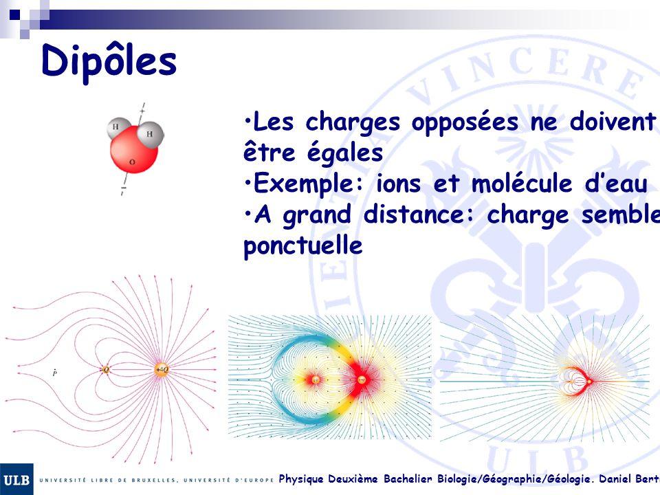 Physique Deuxième Bachelier Biologie/Géographie/Géologie. Daniel Bertrand 17. 24 Dipôles Les charges opposées ne doivent pas être égales Exemple: ions