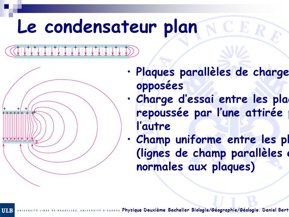 Physique Deuxième Bachelier Biologie/Géographie/Géologie. Daniel Bertrand 17. 25 Le condensateur plan Plaques parallèles de charge opposées Charge des