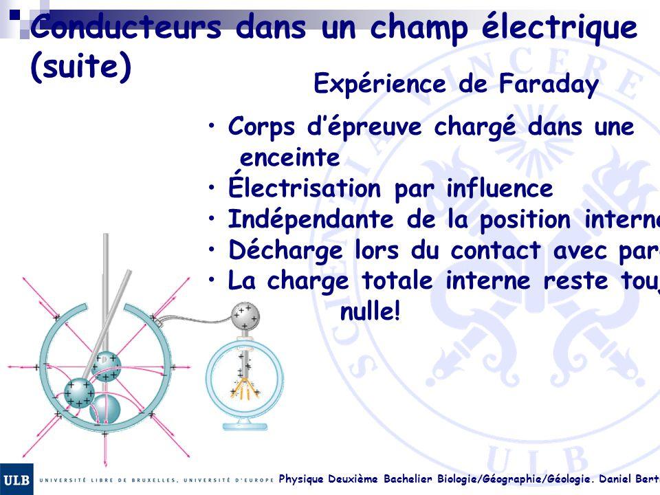 Physique Deuxième Bachelier Biologie/Géographie/Géologie. Daniel Bertrand 17. 27 Conducteurs dans un champ électrique (suite) Expérience de Faraday Co