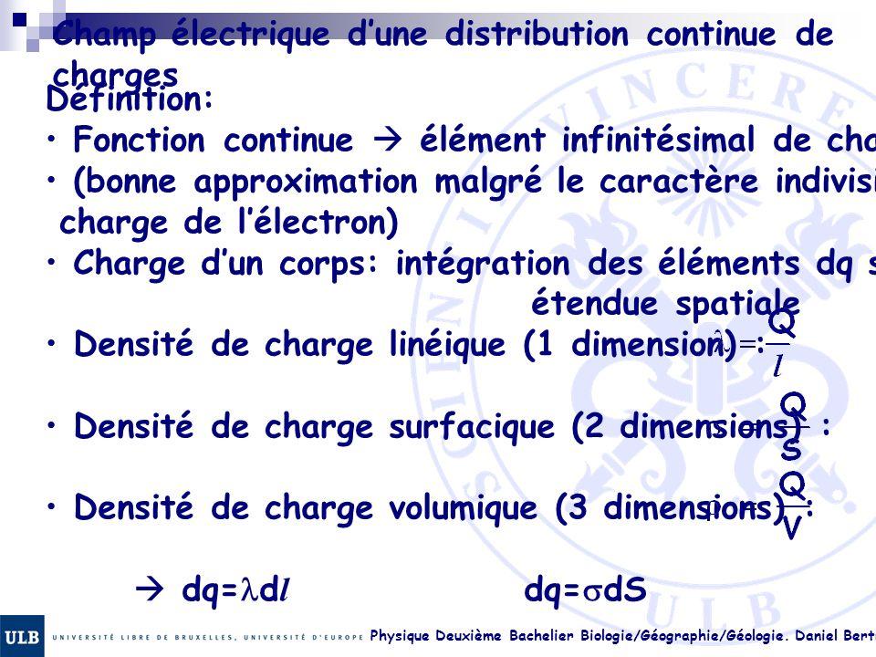 Physique Deuxième Bachelier Biologie/Géographie/Géologie. Daniel Bertrand 17. 28 Champ électrique dune distribution continue de charges Définition: Fo