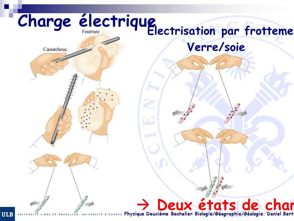Physique Deuxième Bachelier Biologie/Géographie/Géologie. Daniel Bertrand 17. 3 Charge électrique Électrisation par frottement Verre/soie Deux états d