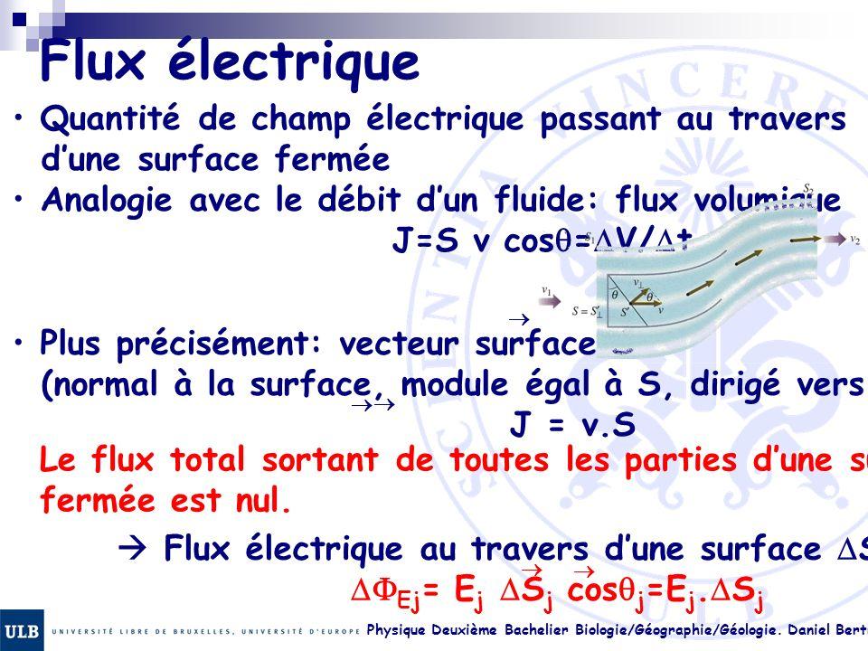 Physique Deuxième Bachelier Biologie/Géographie/Géologie. Daniel Bertrand 17. 30 Flux électrique Quantité de champ électrique passant au travers dune