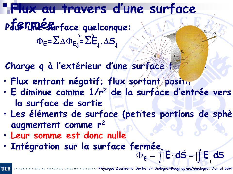 Physique Deuxième Bachelier Biologie/Géographie/Géologie. Daniel Bertrand 17. 31 Flux au travers dune surface fermée Pour une surface quelconque: E =