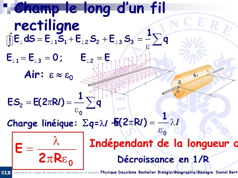 Physique Deuxième Bachelier Biologie/Géographie/Géologie. Daniel Bertrand 17. 33 Champ le long dun fil rectiligne Air: 0 Charge linéique: q= l Indépen