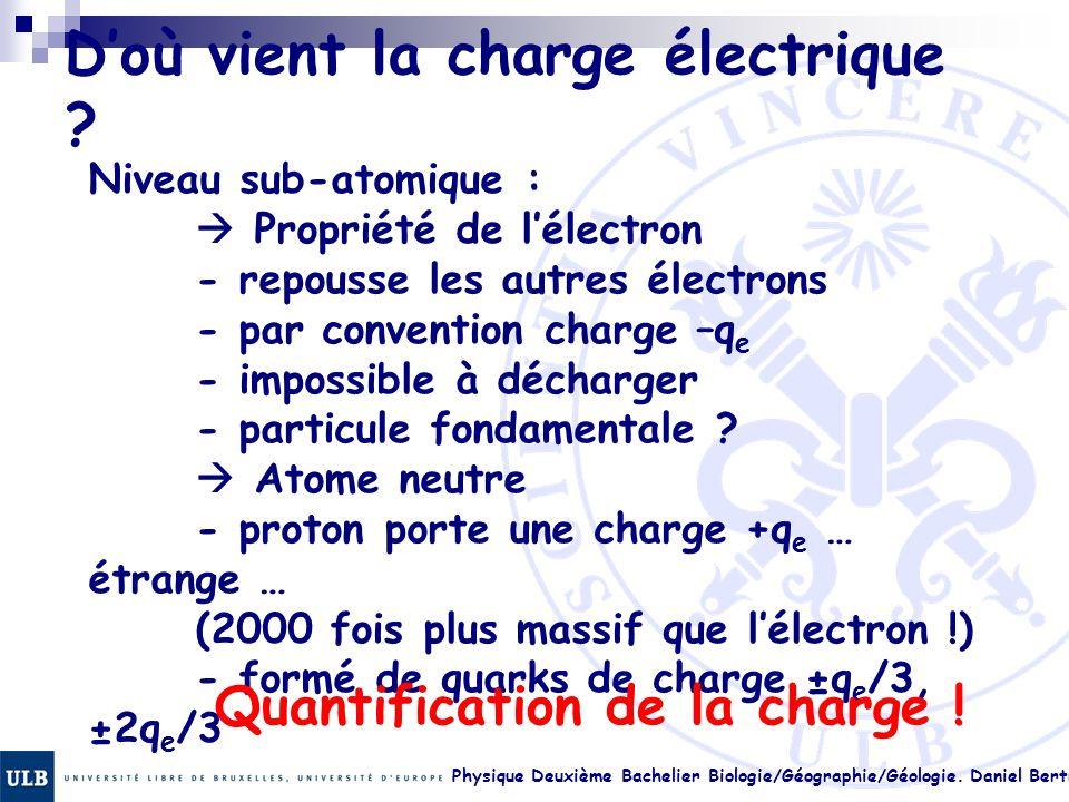 Physique Deuxième Bachelier Biologie/Géographie/Géologie. Daniel Bertrand 17. 4 Doù vient la charge électrique ? Niveau sub-atomique : Propriété de lé