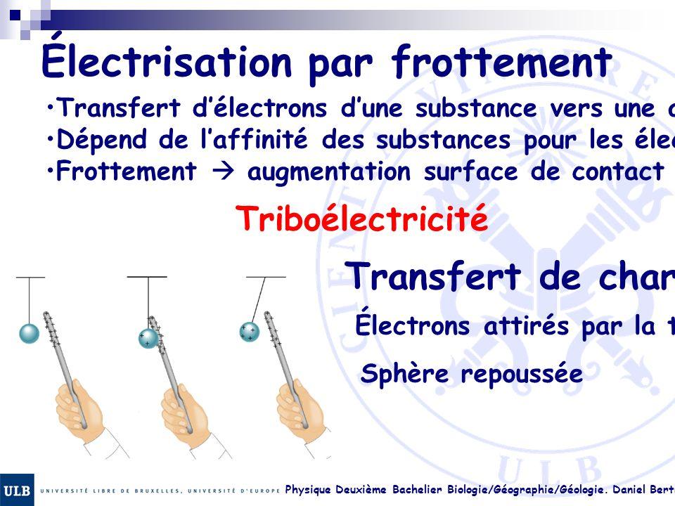 Physique Deuxième Bachelier Biologie/Géographie/Géologie. Daniel Bertrand 17. 5 Électrisation par frottement Transfert délectrons dune substance vers