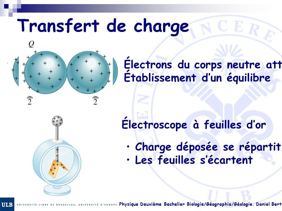 Physique Deuxième Bachelier Biologie/Géographie/Géologie. Daniel Bertrand 17. 7 Transfert de charge Électrons du corps neutre attirés Établissement du