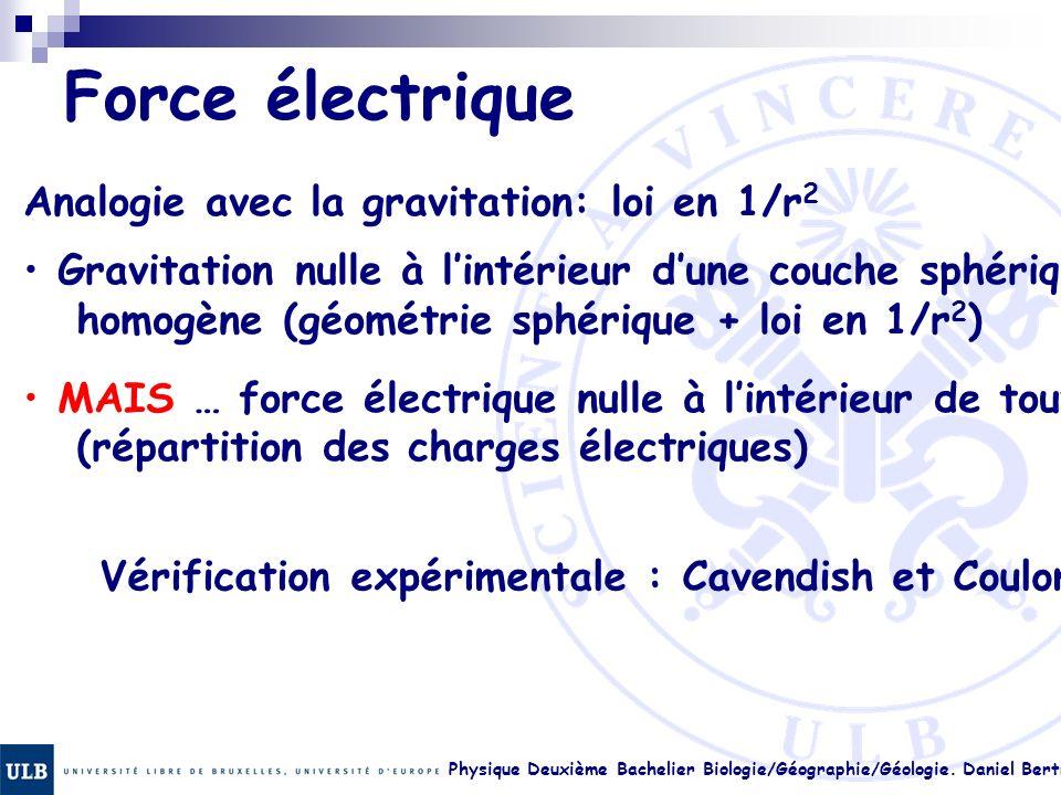 Physique Deuxième Bachelier Biologie/Géographie/Géologie. Daniel Bertrand 17. 9 Force électrique Analogie avec la gravitation: loi en 1/r 2 Gravitatio