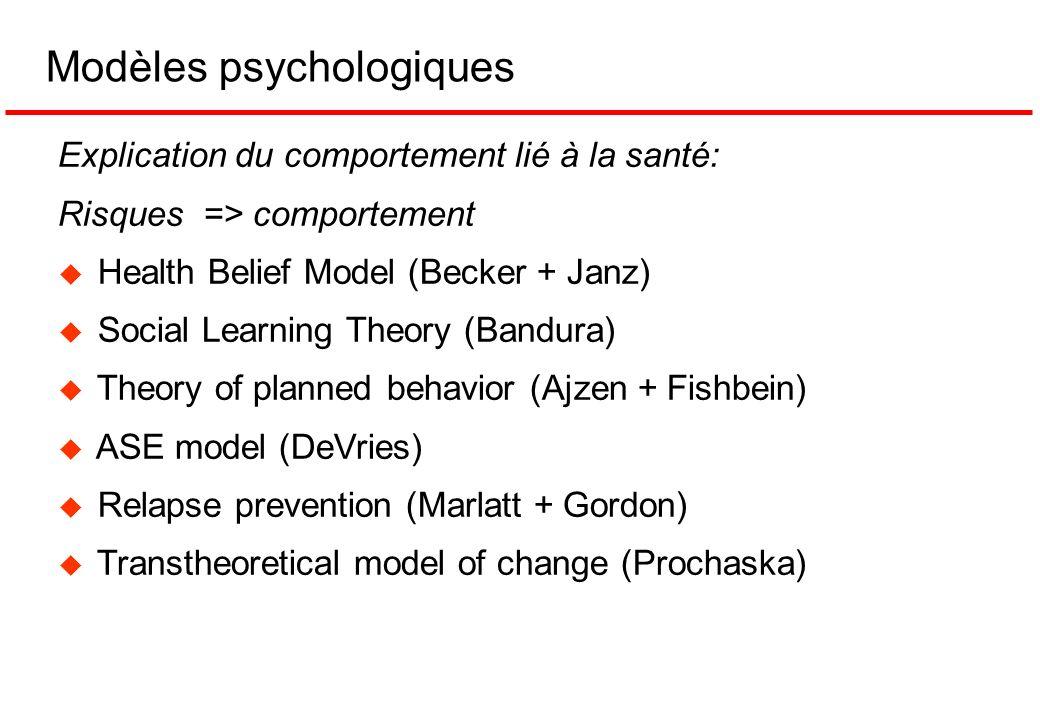 Modèles psychologiques Explication du comportement lié à la santé: Risques => comportement Health Belief Model (Becker + Janz) Social Learning Theory
