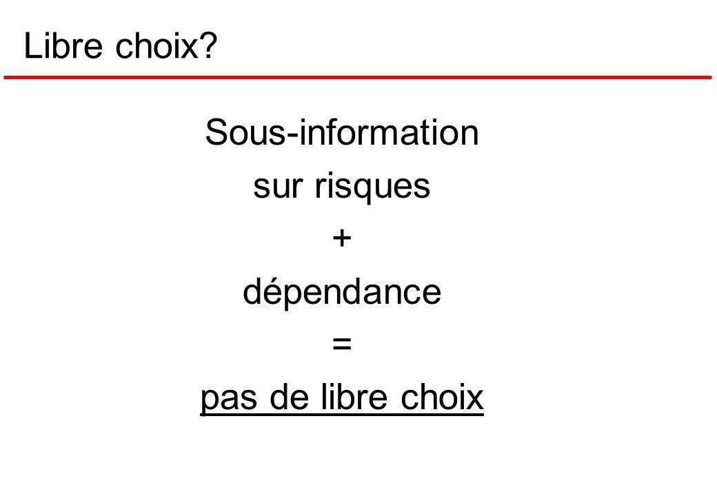 Libre choix? Sous-information sur risques + dépendance = pas de libre choix