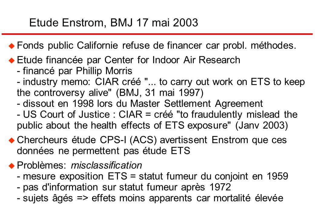 Etude Enstrom, BMJ 17 mai 2003 u Fonds public Californie refuse de financer car probl. méthodes. u Etude financée par Center for Indoor Air Research -
