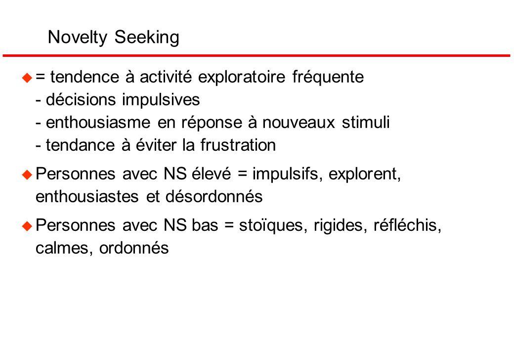 Novelty Seeking u = tendence à activité exploratoire fréquente - décisions impulsives - enthousiasme en réponse à nouveaux stimuli - tendance à éviter