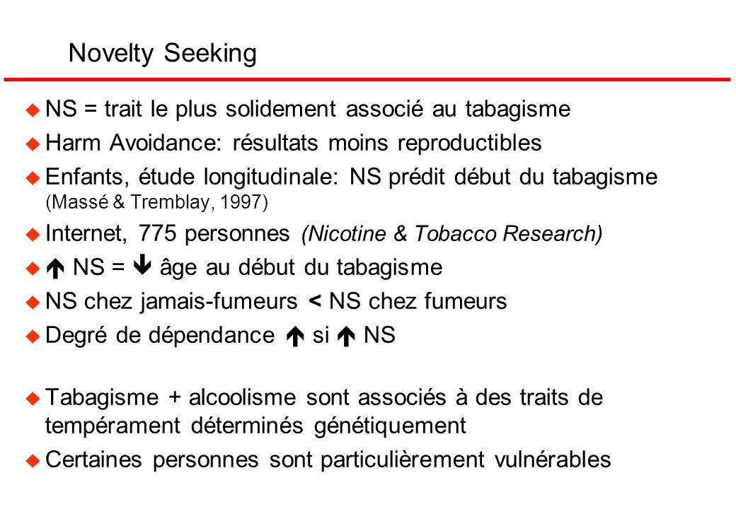 Novelty Seeking u NS = trait le plus solidement associé au tabagisme u Harm Avoidance: résultats moins reproductibles u Enfants, étude longitudinale: