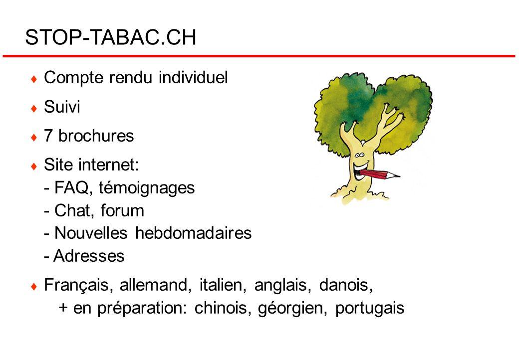 STOP-TABAC.CH Compte rendu individuel Suivi 7 brochures Site internet: - FAQ, témoignages - Chat, forum - Nouvelles hebdomadaires - Adresses Français,