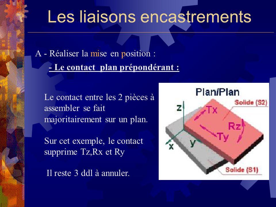 Les liaisons encastrements B - Réaliser le mainten en position :Souvent appelé : MAP 1/ les solutions démontables : Définition : Il est possible de séparer les composants sans les détruire ou les abîmer.