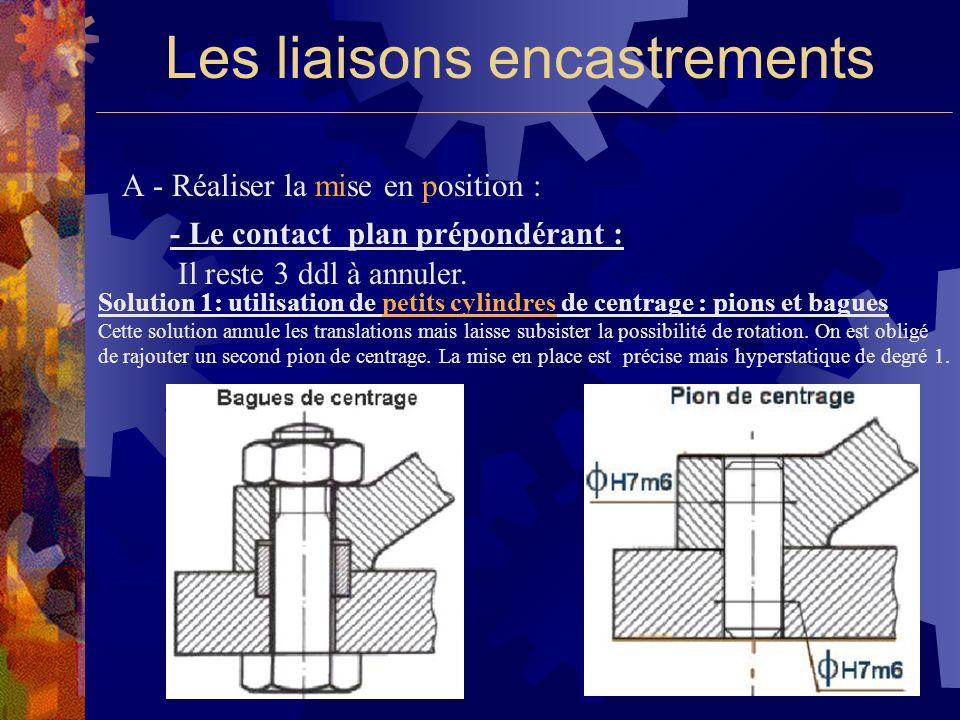 Les liaisons encastrements A - Réaliser la mise en position : - Le contact plan prépondérant : Il reste 3 ddl à annuler.