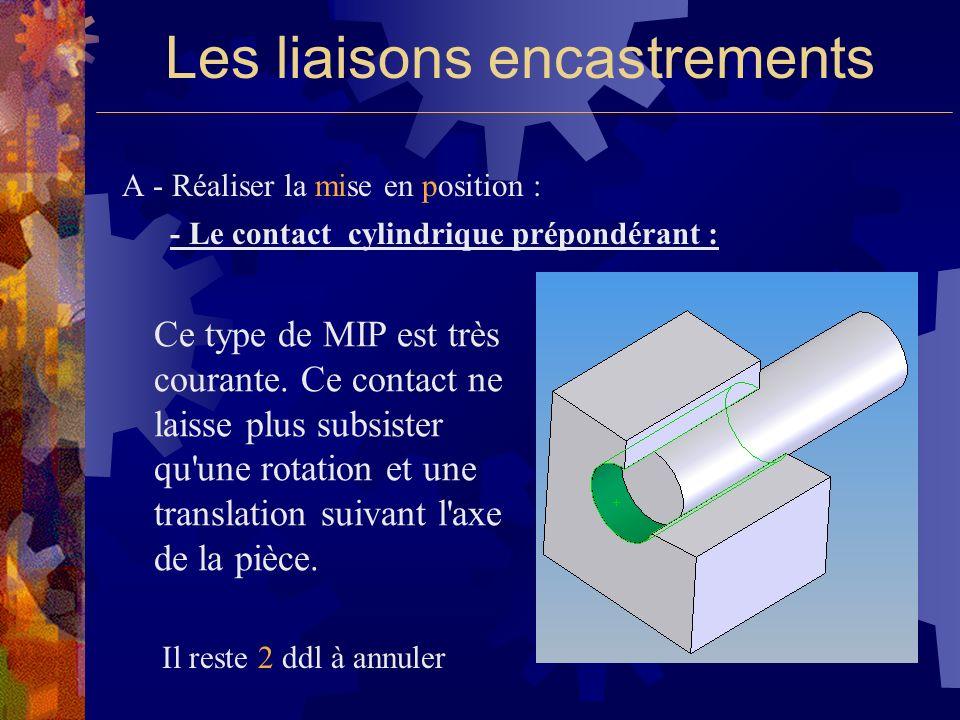 Les liaisons encastrements A - Réaliser la mise en position : - Le contact cylindrique prépondérant : L arrêt en translation sera réalisé par un appui plan de faible largeur « assimilable » à un contact ponctuel.