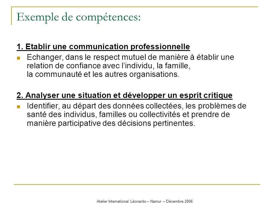 Atelier International Léonardo – Namur – Décembre 2006 Exemple de compétences: 1. Etablir une communication professionnelle Echanger, dans le respect