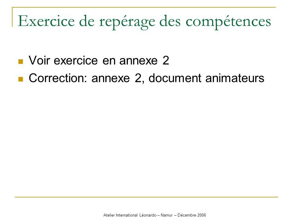 Atelier International Léonardo – Namur – Décembre 2006 Exercice de repérage des compétences Voir exercice en annexe 2 Correction: annexe 2, document a