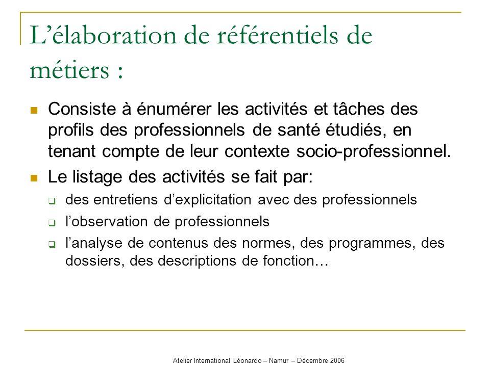 Atelier International Léonardo – Namur – Décembre 2006 Lélaboration de référentiels de métiers : Consiste à énumérer les activités et tâches des profi