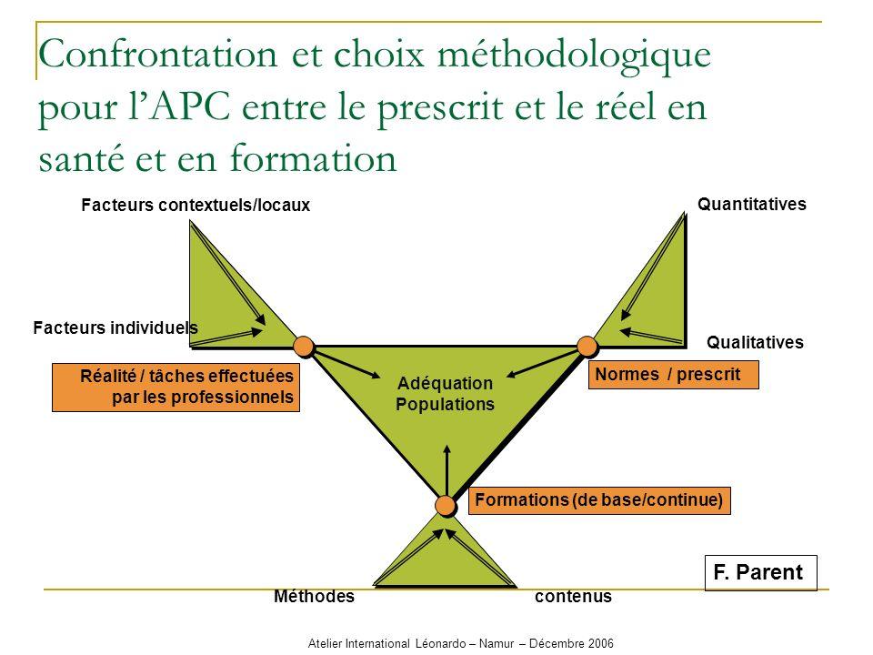Atelier International Léonardo – Namur – Décembre 2006 Confrontation et choix méthodologique pour lAPC entre le prescrit et le réel en santé et en for