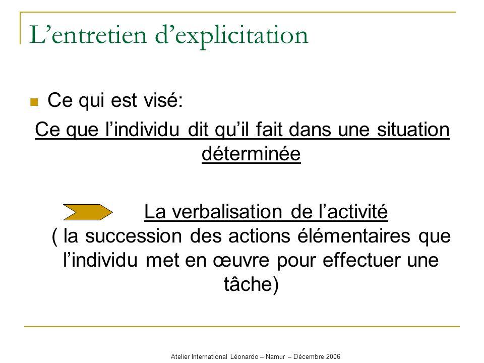 Atelier International Léonardo – Namur – Décembre 2006 Lentretien dexplicitation Ce qui est visé: Ce que lindividu dit quil fait dans une situation dé
