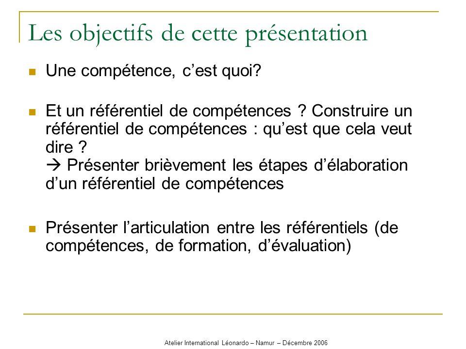 Atelier International Léonardo – Namur – Décembre 2006 Les objectifs de cette présentation Une compétence, cest quoi? Et un référentiel de compétences